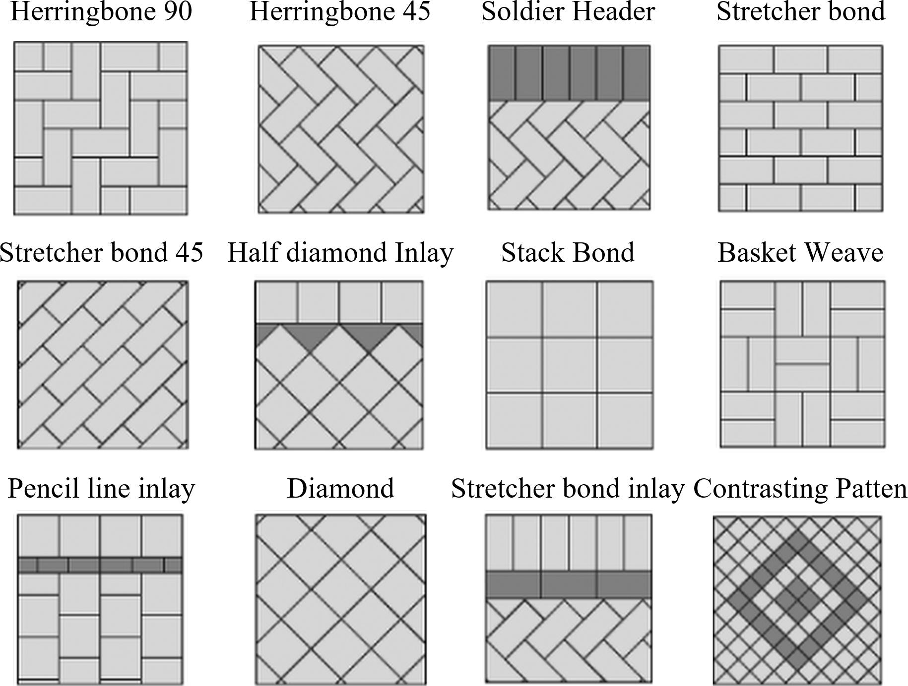 block paving styles